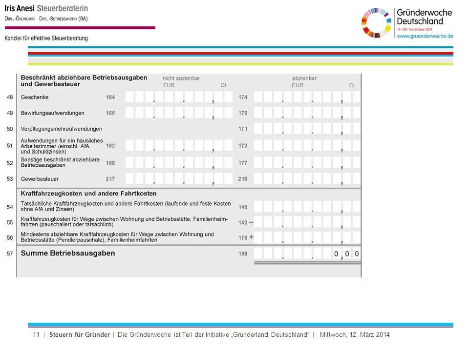 11 | Steuern für Gründer | Die Gründerwoche ist Teil der Initiative Gründerland Deutschland | Mittwoch, 12.