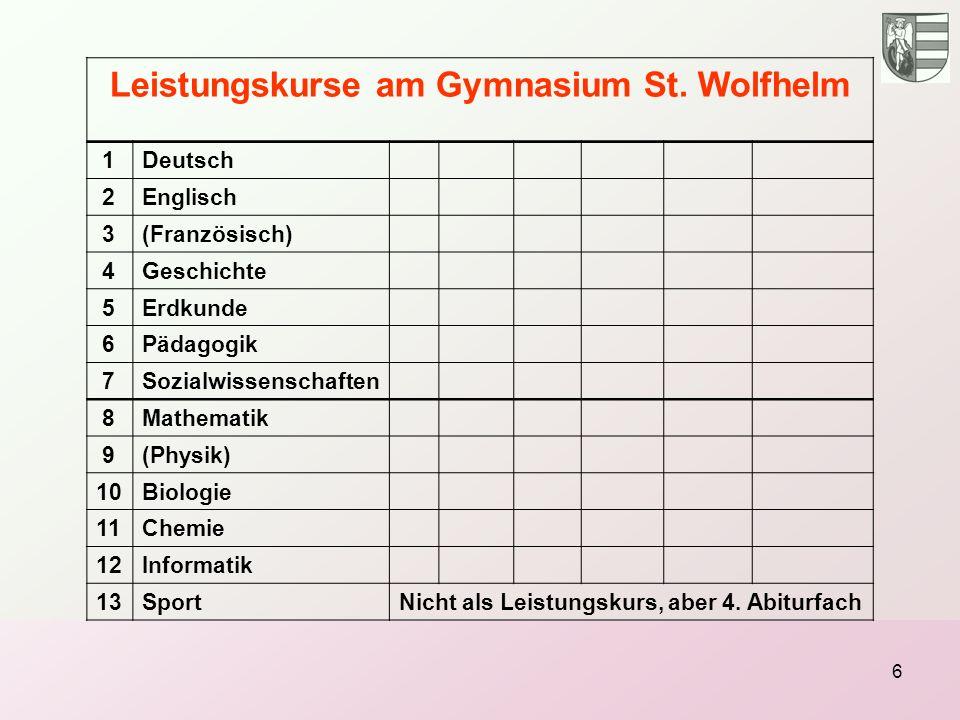 6 Leistungskurse am Gymnasium St. Wolfhelm 1Deutsch 2Englisch 3(Französisch) 4Geschichte 5Erdkunde 6Pädagogik 7Sozialwissenschaften 8Mathematik 9(Phys