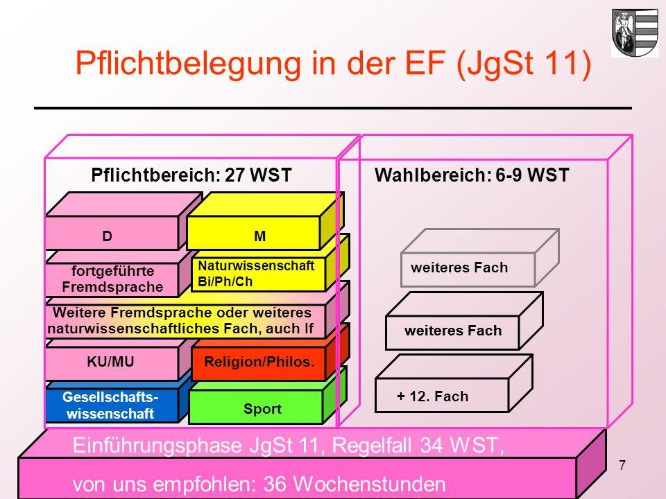 7 Pflichtbelegung in der EF (JgSt 11) Einführungsphase JgSt 11, Regelfall 34 WST, von uns empfohlen: 36 Wochenstunden Gesellschafts- wissenschaft Spor