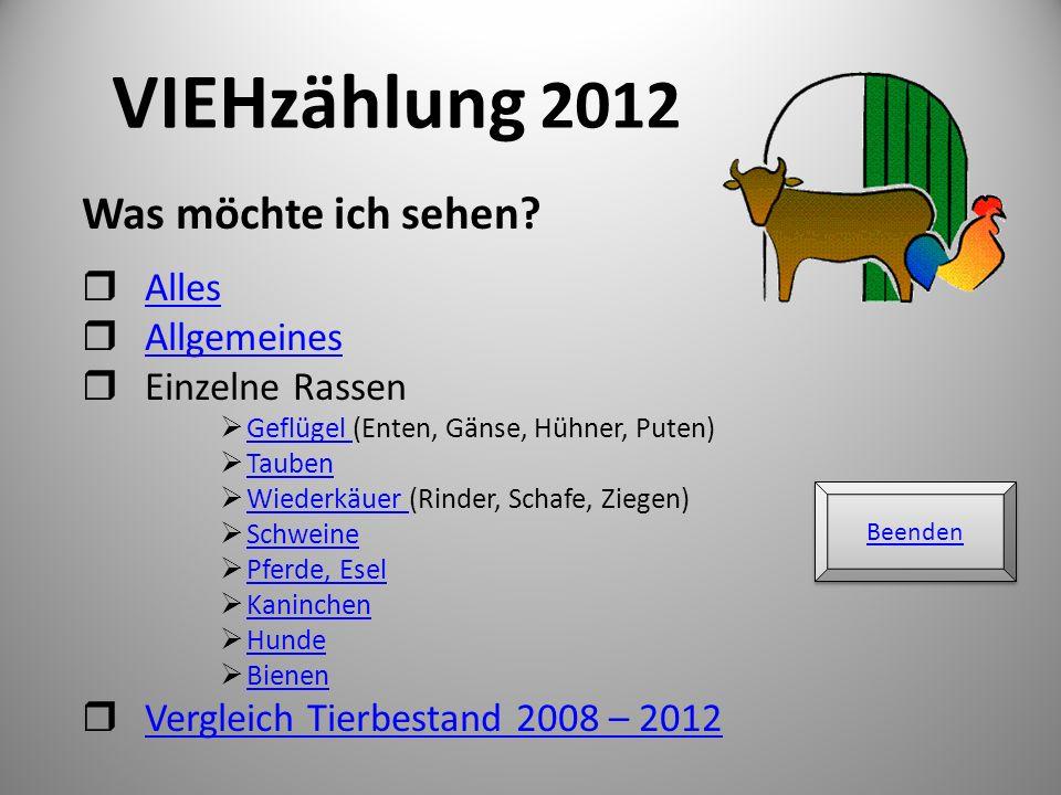 VIEHzählung 2012 Was möchte ich sehen? Alles Allgemeines Einzelne Rassen Geflügel (Enten, Gänse, Hühner, Puten) Geflügel Tauben Wiederkäuer (Rinder, S