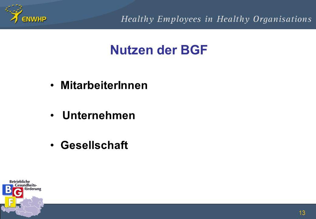 13 Nutzen der BGF MitarbeiterInnen Unternehmen Gesellschaft