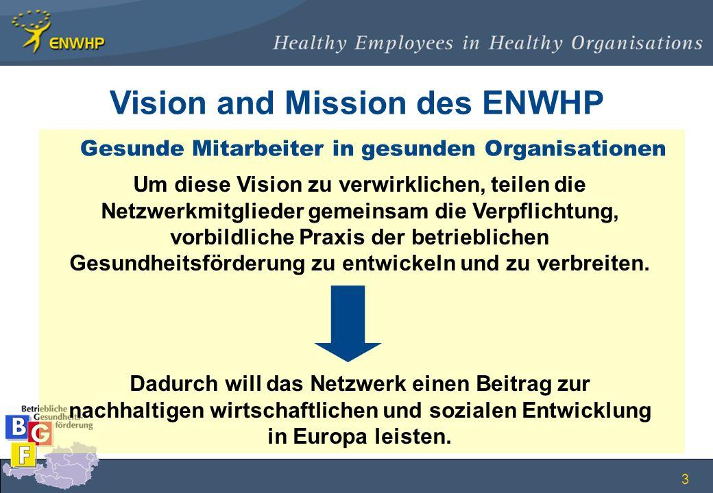 4 Aufbau von Infrastrukturen für die Verbreitung von BGF in den 31 ENWHP-Mitgliedsländern Deutliche Erhöhung der Beschäftigtenanzahl, die in gesunden Organisationen arbeitet Kernziele des ENWHP Ziele 1 2
