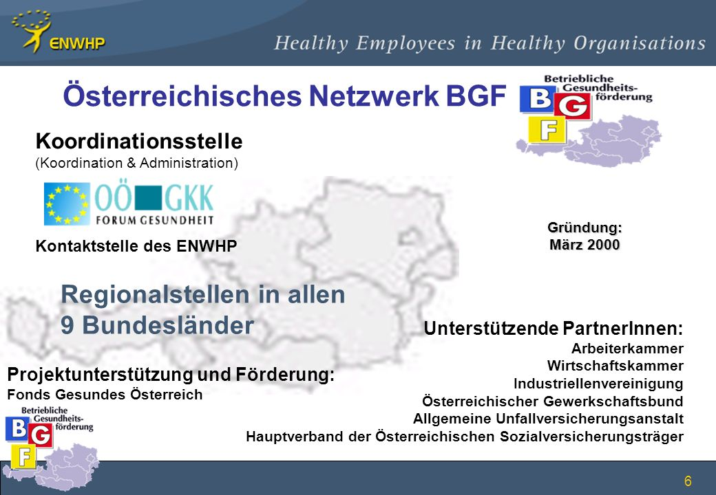 7 Ziele des Österreichischen Netzwerk BGF BGF Schaffung eines gemeinsamen Verständnisses von Betrieb- licher Gesundheitsförderung (BGF) in allen Bundesländern Verankerung kompetenter AnsprechpartnerInnen (Regionalstellen) Kooperation mit PartnerInnen (regional und national) Sicherstellung des Informationsflusses zwischen dem Europäischen und dem Österreichischen Netzwerk Gemeinschaftsprojekte zur Weiterentwicklung der BGF in Österreich
