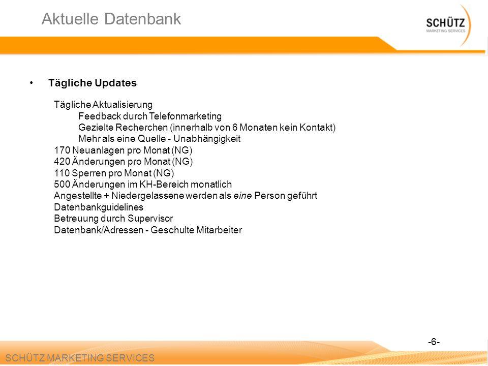 SCHÜTZ MARKETING SERVICES Aktuelle Datenbank Tägliche Updates Tägliche Aktualisierung Feedback durch Telefonmarketing Gezielte Recherchen (innerhalb v