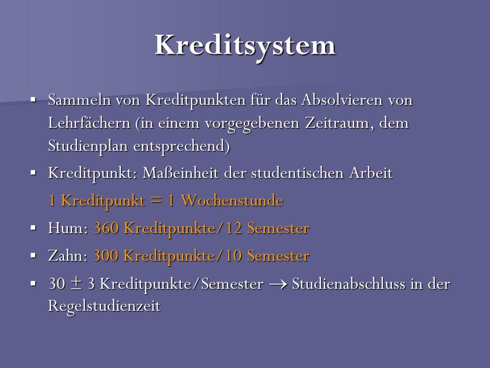 Kreditsystem Sammeln von Kreditpunkten für das Absolvieren von Lehrfächern (in einem vorgegebenen Zeitraum, dem Studienplan entsprechend) Sammeln von