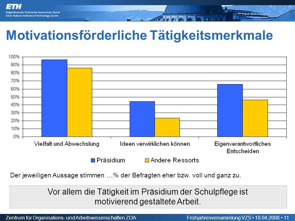 Zentrum für Organisations- und Arbeitswissenschaften ZOAFrühjahresversammlung VZS 10.04.2008 11 Motivationsförderliche Tätigkeitsmerkmale Der jeweiligen Aussage stimmen …% der Befragten eher bzw.