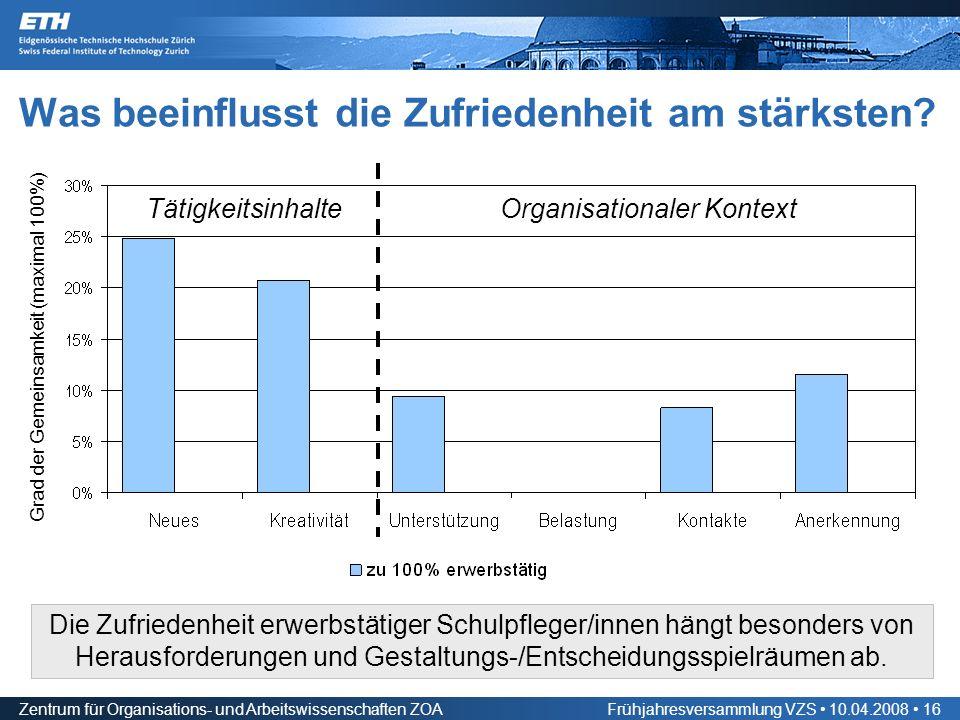 Zentrum für Organisations- und Arbeitswissenschaften ZOAFrühjahresversammlung VZS 10.04.2008 16 Was beeinflusst die Zufriedenheit am stärksten.