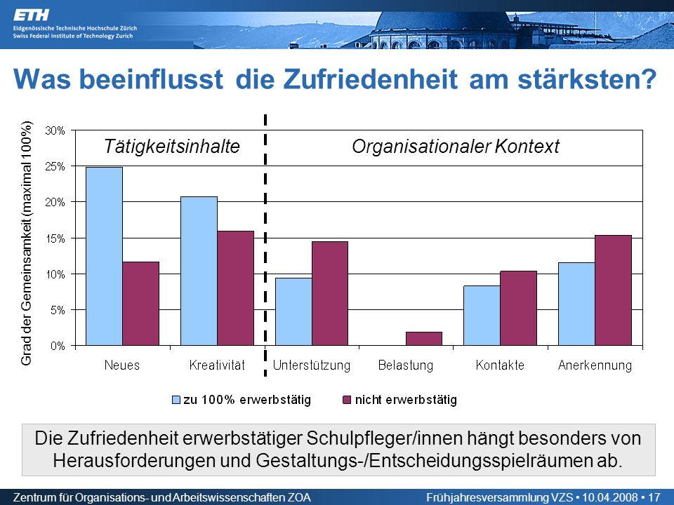 Zentrum für Organisations- und Arbeitswissenschaften ZOAFrühjahresversammlung VZS 10.04.2008 17 Was beeinflusst die Zufriedenheit am stärksten.
