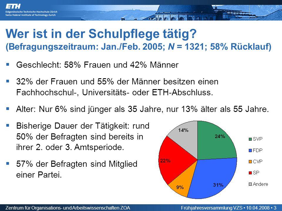 Zentrum für Organisations- und Arbeitswissenschaften ZOAFrühjahresversammlung VZS 10.04.2008 3 Wer ist in der Schulpflege tätig.