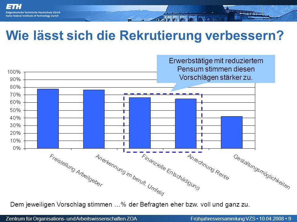 Zentrum für Organisations- und Arbeitswissenschaften ZOAFrühjahresversammlung VZS 10.04.2008 9 Wie lässt sich die Rekrutierung verbessern.
