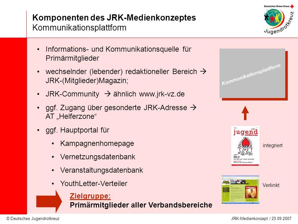 © Deutsches Jugendrotkreuz JRK-Medienkonzept / 25.09.2007 Komponenten des JRK-Medienkonzeptes Kommunikationsplattform Informations- und Kommunikations