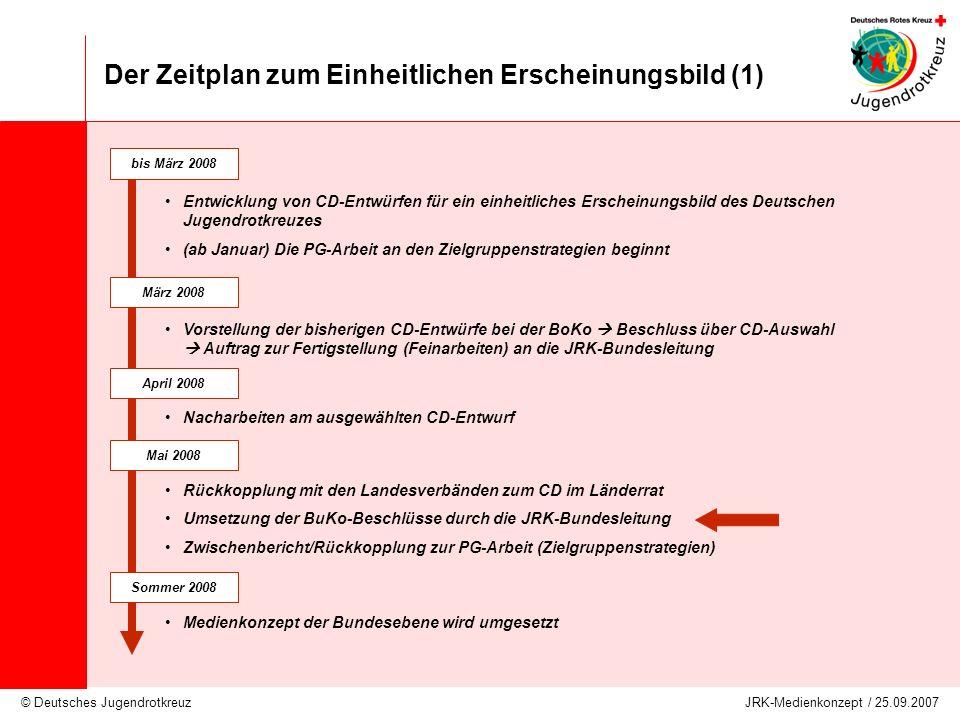 © Deutsches Jugendrotkreuz JRK-Medienkonzept / 25.09.2007 Der Zeitplan zum Einheitlichen Erscheinungsbild (1) April 2008 März 2008 bis März 2008 Entwi