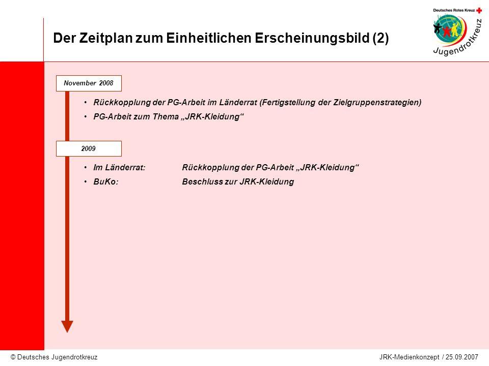 © Deutsches Jugendrotkreuz JRK-Medienkonzept / 25.09.2007 Der Zeitplan zum Einheitlichen Erscheinungsbild (2) 2009 November 2008 Rückkopplung der PG-A