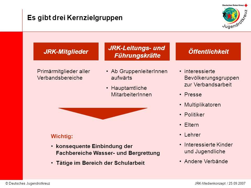 © Deutsches Jugendrotkreuz JRK-Medienkonzept / 25.09.2007 Es gibt drei Kernzielgruppen Wichtig: konsequente Einbindung der Fachbereiche Wasser- und Be