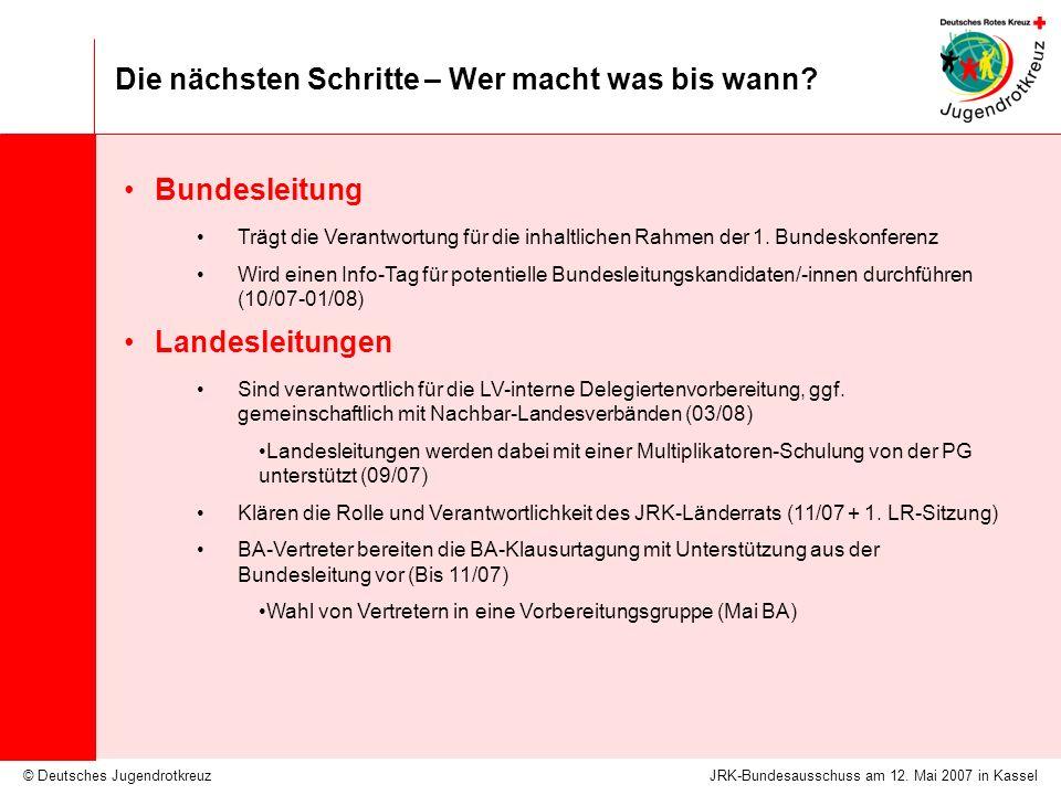 © Deutsches Jugendrotkreuz Die nächsten Schritte – Wer macht was bis wann.