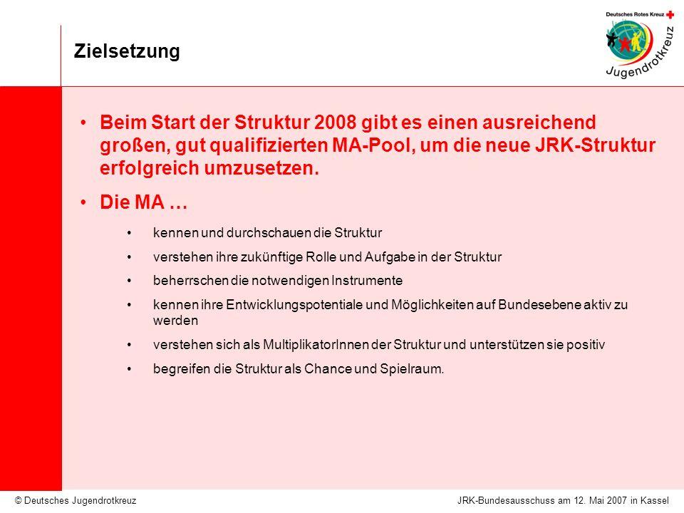 © Deutsches Jugendrotkreuz Zielsetzung JRK-Bundesausschuss am 12.