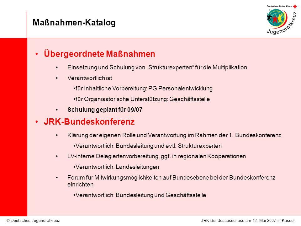 © Deutsches Jugendrotkreuz Maßnahmen-Katalog JRK-Bundesausschuss am 12.