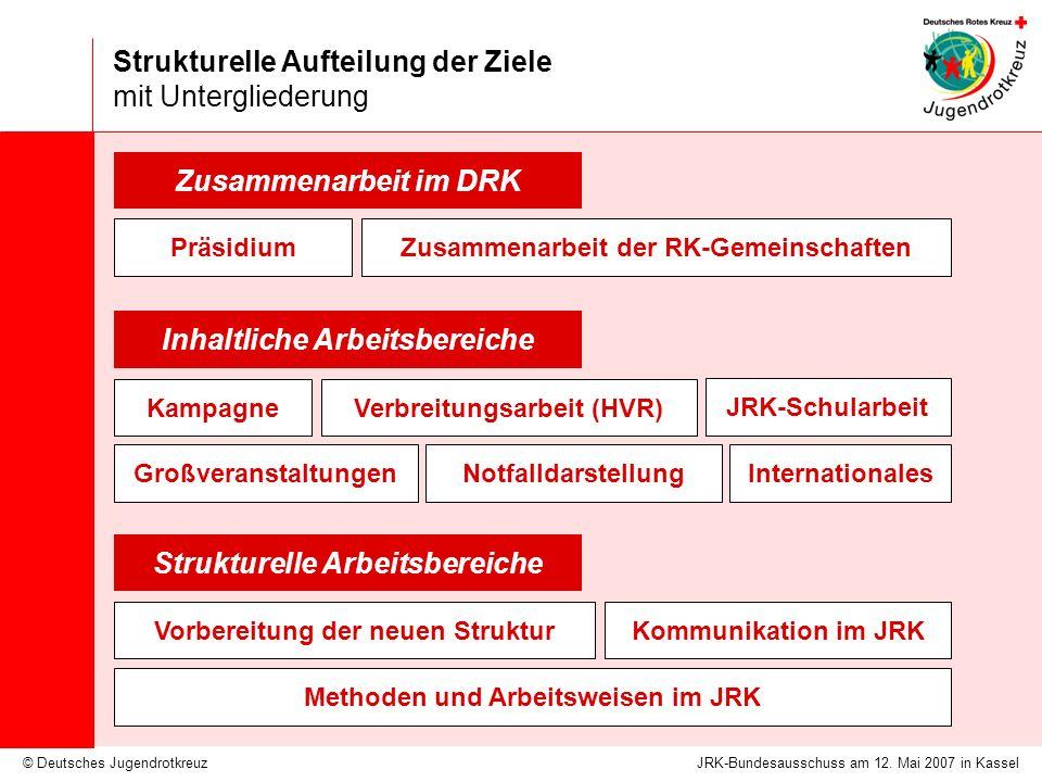 © Deutsches Jugendrotkreuz Strukturelle Aufteilung der Ziele mit Untergliederung JRK-Bundesausschuss am 12. Mai 2007 in Kassel Strukturelle Arbeitsber
