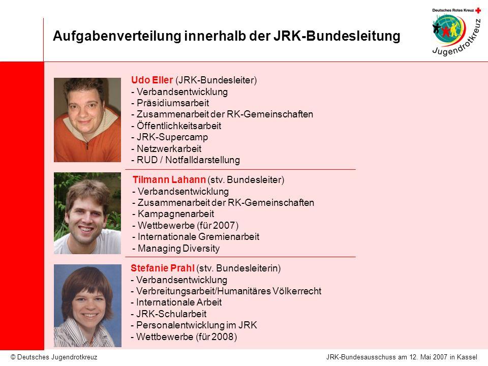 © Deutsches Jugendrotkreuz Aufgabenverteilung innerhalb der JRK-Bundesleitung JRK-Bundesausschuss am 12. Mai 2007 in Kassel Udo Eller (JRK-Bundesleite