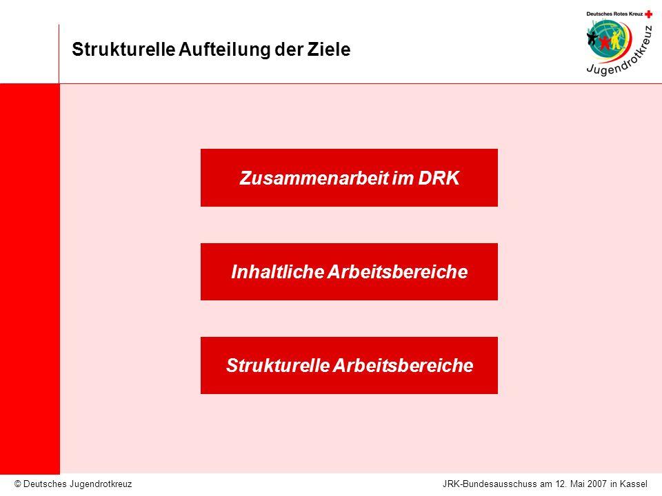 © Deutsches Jugendrotkreuz Strukturelle Aufteilung der Ziele JRK-Bundesausschuss am 12. Mai 2007 in Kassel Strukturelle Arbeitsbereiche Inhaltliche Ar