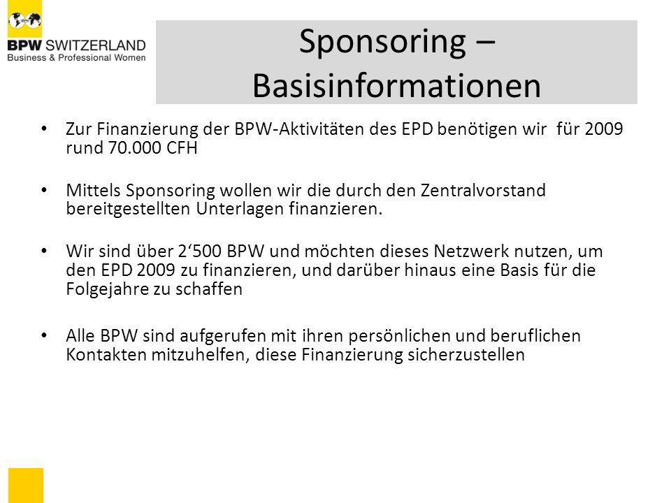 Sponsoring – Basisinformationen Sponsoring-Formen – Sponsoring kann erfolgen – Als Hauptsponsor oder Sponsor A, B – Als Gönner – An BPW Switzerland – An einen BPW Club Sponsoren-Nennungen – Sponsoren werden auf der EDP-und BPW-Homepage mit Name und ggf.