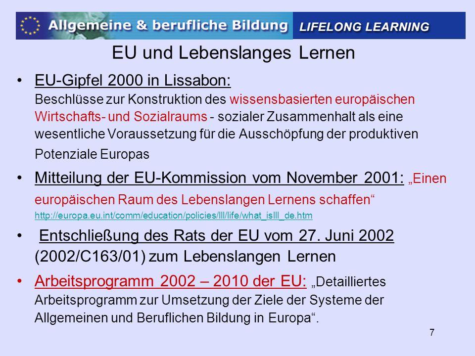 7 EU und Lebenslanges Lernen EU-Gipfel 2000 in Lissabon: Beschlüsse zur Konstruktion des wissensbasierten europäischen Wirtschafts- und Sozialraums - sozialer Zusammenhalt als eine wesentliche Voraussetzung für die Ausschöpfung der produktiven Potenziale Europas Mitteilung der EU-Kommission vom November 2001: Einen europäischen Raum des Lebenslangen Lernens schaffen http://europa.eu.int/comm/education/policies/lll/life/what_islll_de.htm http://europa.eu.int/comm/education/policies/lll/life/what_islll_de.htm Entschließung des Rats der EU vom 27.