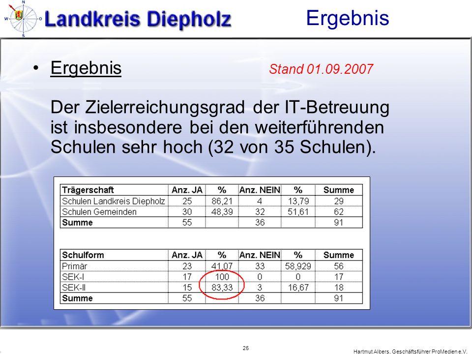 25 Hartmut Albers, Geschäftsführer ProMedien e.V. Ergebnis Ergebnis Stand 01.09.2007 Der Zielerreichungsgrad der IT-Betreuung ist insbesondere bei den