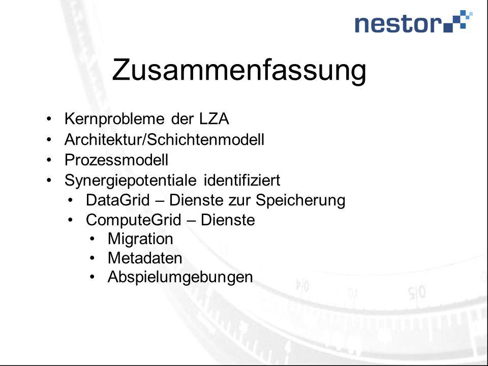 Zusammenfassung Kernprobleme der LZA Architektur/Schichtenmodell Prozessmodell Synergiepotentiale identifiziert DataGrid – Dienste zur Speicherung ComputeGrid – Dienste Migration Metadaten Abspielumgebungen