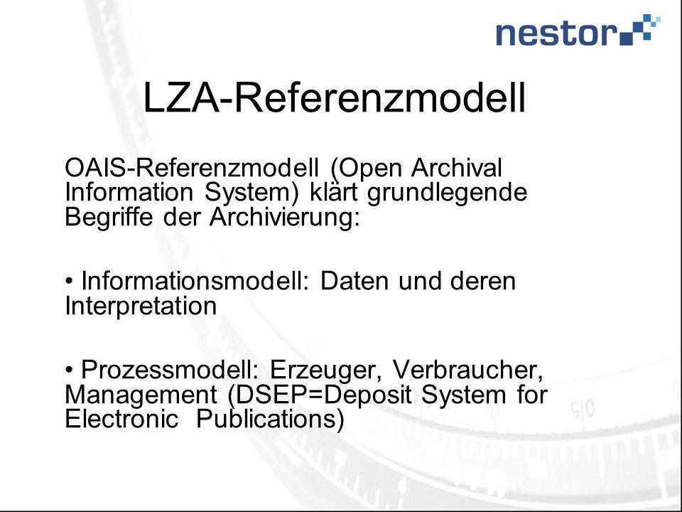 LZA-Referenzmodell OAIS-Referenzmodell (Open Archival Information System) klärt grundlegende Begriffe der Archivierung: Informationsmodell: Daten und deren Interpretation Prozessmodell: Erzeuger, Verbraucher, Management (DSEP=Deposit System for Electronic Publications)