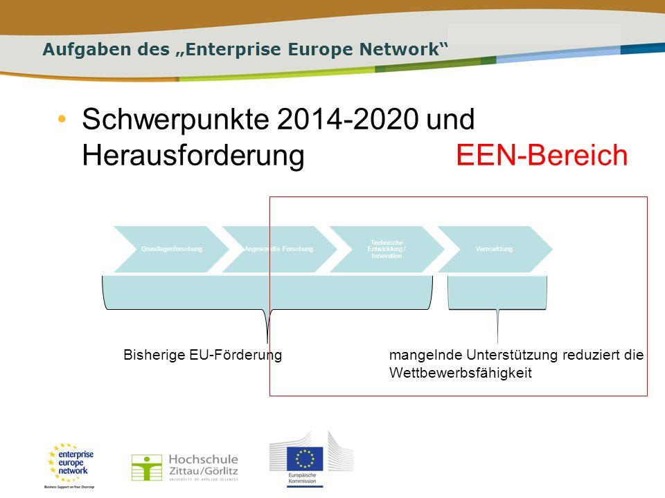 PLACE PARTNERS LOGO HERE Title of the presentation | Date | # Aufgaben des Enterprise Europe Network Dziękuję!/Danke!