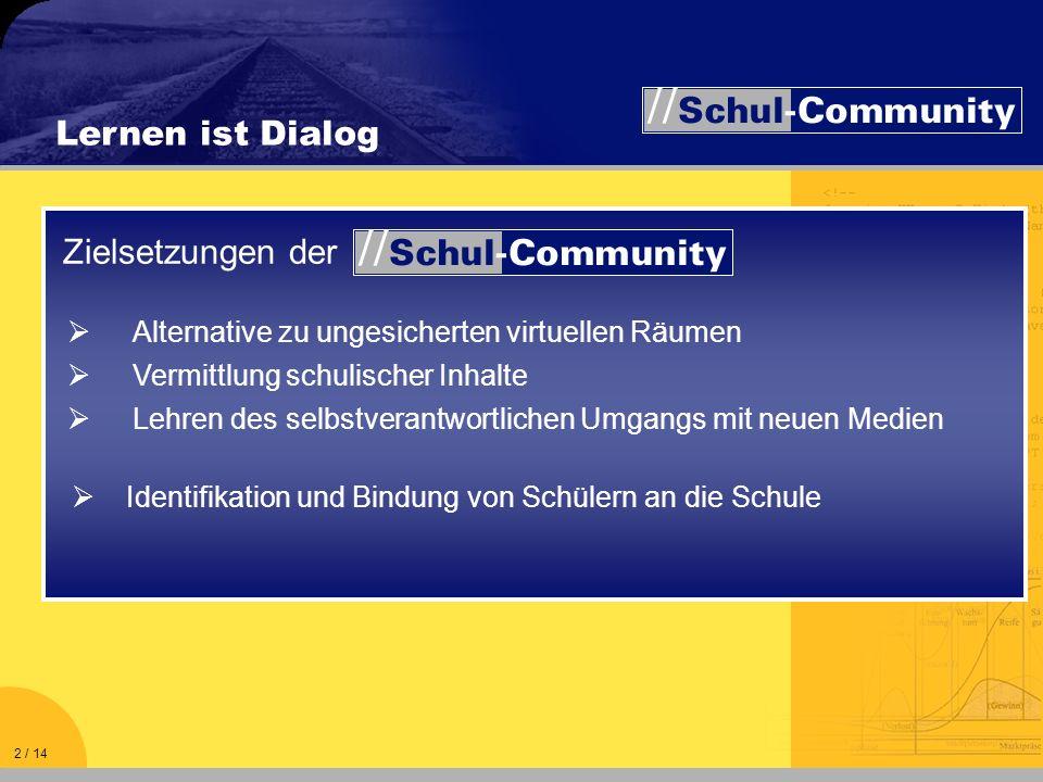 Lernen ist Dialog Zielsetzungen der Identifikation und Bindung von Schülern an die Schule Alternative zu ungesicherten virtuellen Räumen Vermittlung s