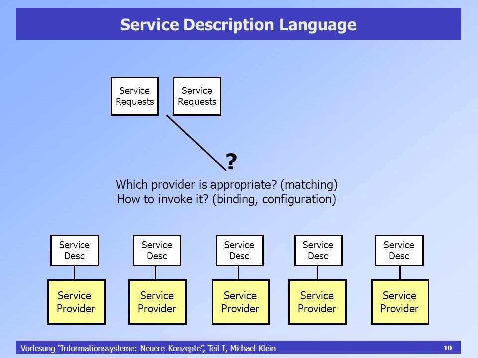 10 Vorlesung Informationssysteme: Neuere Konzepte, Teil I, Michael Klein 10 Service Description Language Service Requests Service Requests Service Provider Service Provider Service Provider Service Provider Service Provider Service Desc Service Desc Service Desc Service Desc Service Desc .
