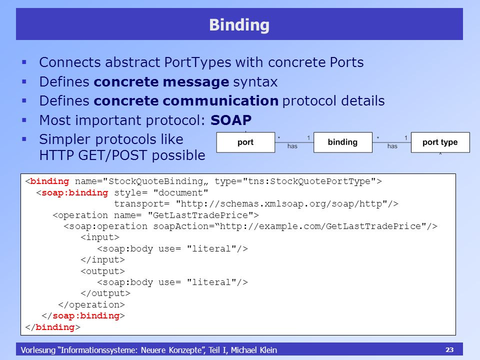 23 Vorlesung Informationssysteme: Neuere Konzepte, Teil I, Michael Klein 23 Binding Connects abstract PortTypes with concrete Ports Defines concrete message syntax Defines concrete communication protocol details Most important protocol: SOAP Simpler protocols like HTTP GET/POST possible <soap:binding style= document transport= http://schemas.xmlsoap.org/soap/http />