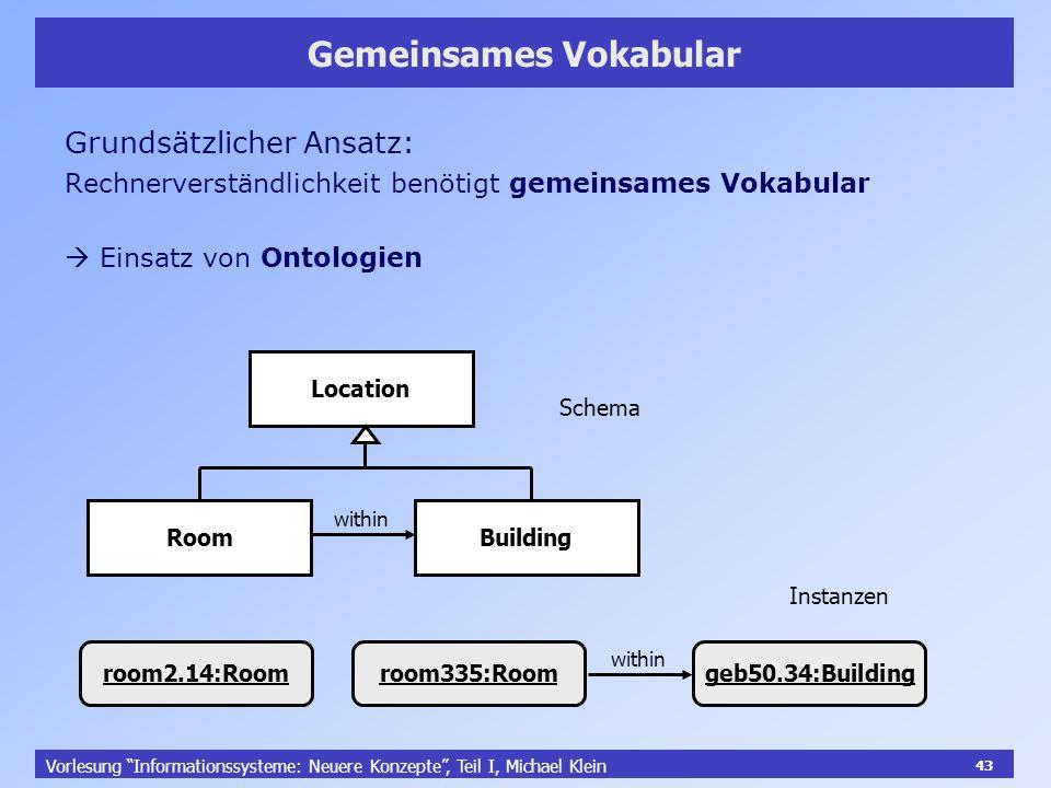 43 Vorlesung Informationssysteme: Neuere Konzepte, Teil I, Michael Klein 43 Gemeinsames Vokabular Grundsätzlicher Ansatz: Rechnerverständlichkeit benö