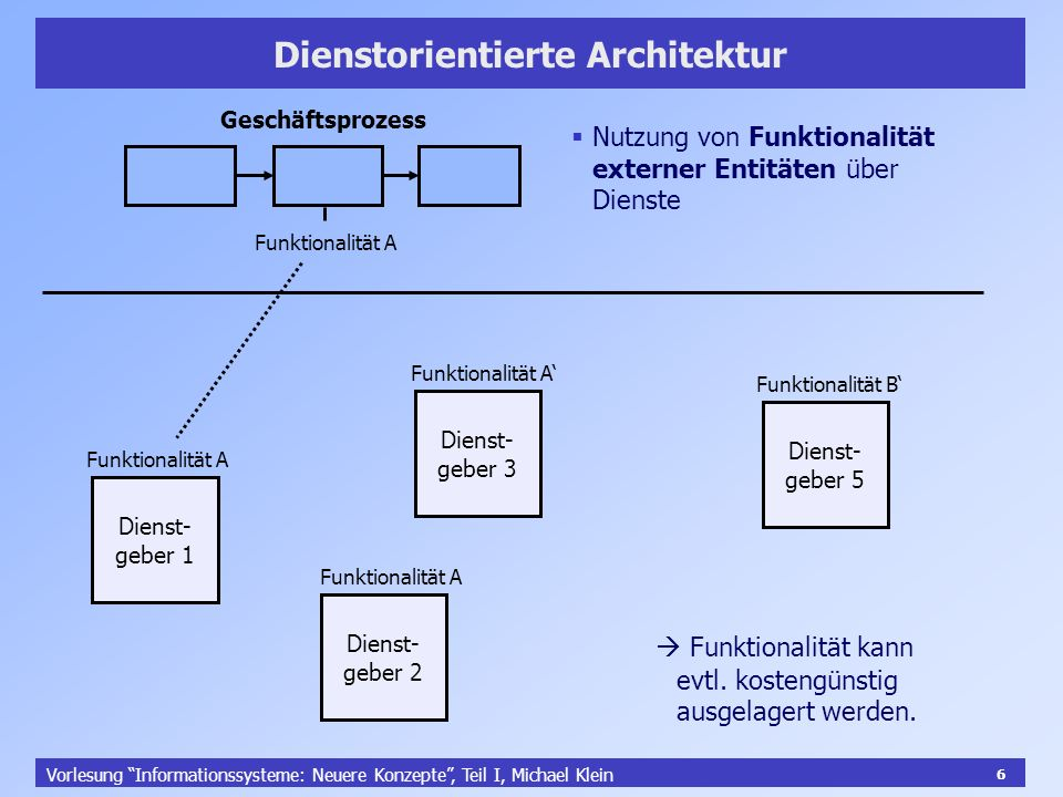 7 Vorlesung Informationssysteme: Neuere Konzepte, Teil I, Michael Klein 7 Service Oriented Computing Network not as collection of documents but as a collection of functionality Applications and business processes use functionality of other entities especially interesting: in mobile networks with limited capabilities in the internet: large companies, many services outsourcing Integration of distributed functionality across organizational and network boundaries