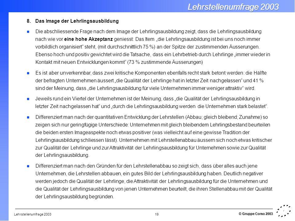 Lehrstellenumfrage 2003 © Gruppe Corso 2003 19 8. Das Image der Lehrlingsausbildung Die abschliessende Frage nach dem Image der Lehrlingsausbildung ze