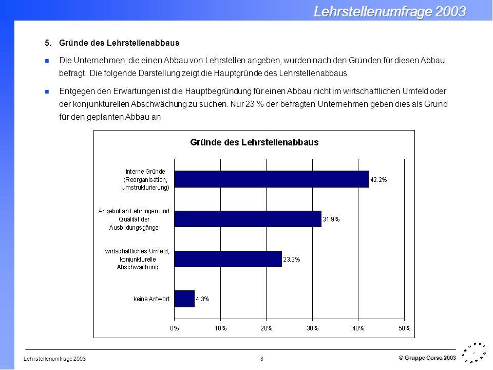 Lehrstellenumfrage 2003 © Gruppe Corso 2003 8 5.Gründe des Lehrstellenabbaus Die Unternehmen, die einen Abbau von Lehrstellen angeben, wurden nach den