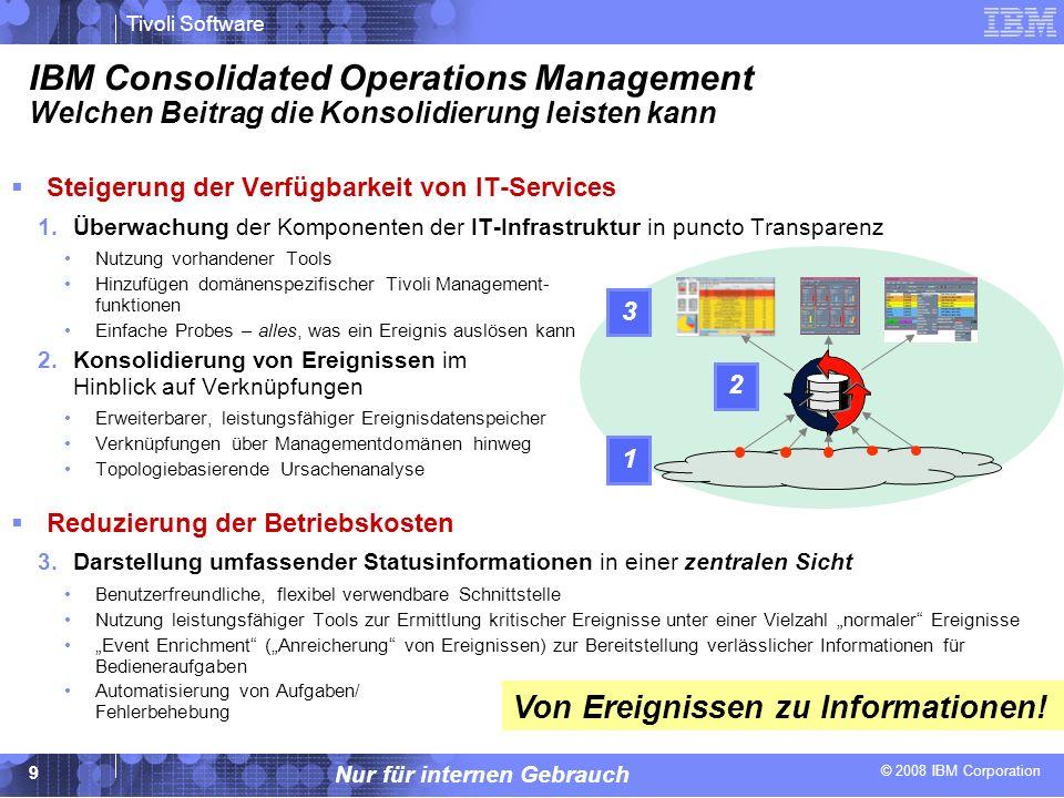 © 2008 IBM Corporation Tivoli Software Nur für internen Gebrauch 9 IBM Consolidated Operations Management Welchen Beitrag die Konsolidierung leisten k