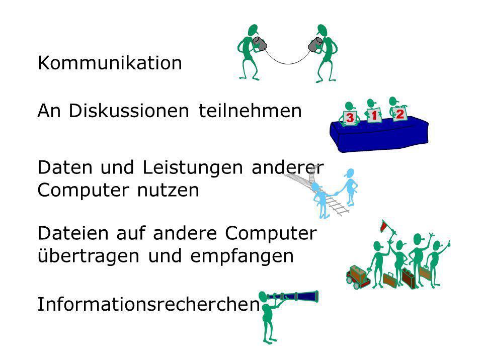 Kommunikation An Diskussionen teilnehmen Daten und Leistungen anderer Computer nutzen Dateien auf andere Computer übertragen und empfangen Informationsrecherchen
