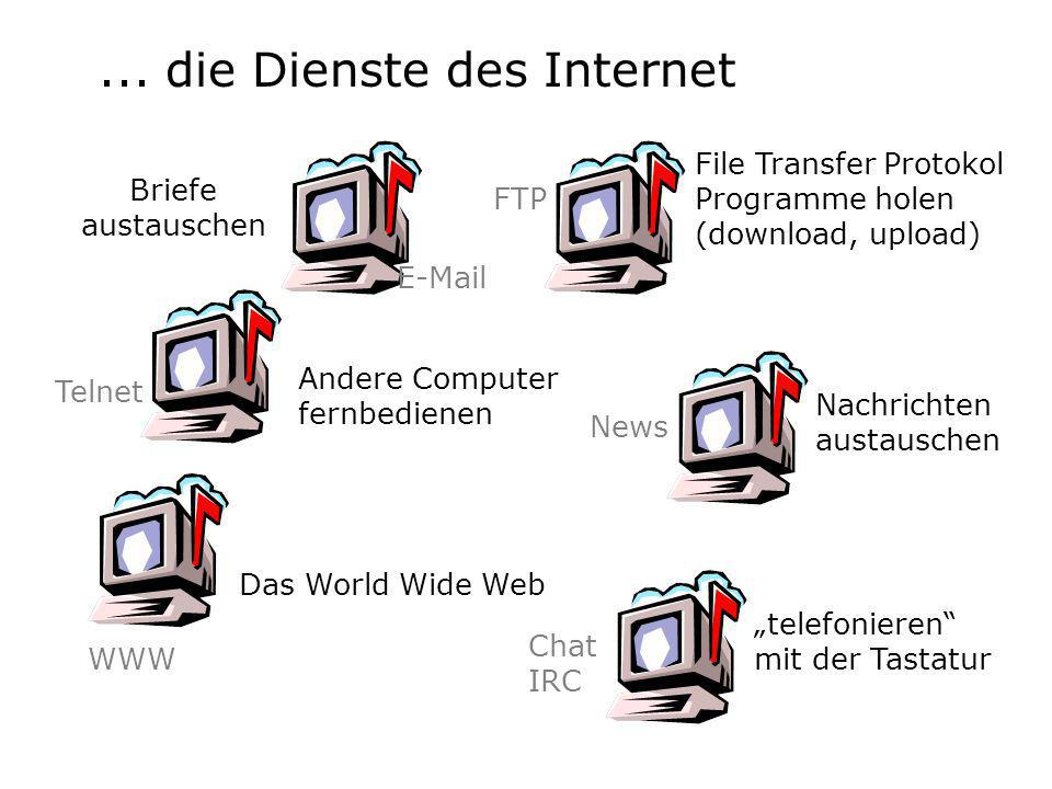 WWW Das World Wide Web Telnet Andere Computer fernbedienen E-Mail Briefe austauschen FTP File Transfer Protokol Programme holen (download, upload) New