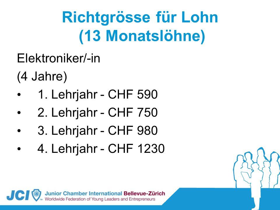 Richtgrösse für Lohn (13 Monatslöhne) Elektroniker/-in (4 Jahre) 1. Lehrjahr - CHF 590 2. Lehrjahr - CHF 750 3. Lehrjahr - CHF 980 4. Lehrjahr - CHF 1