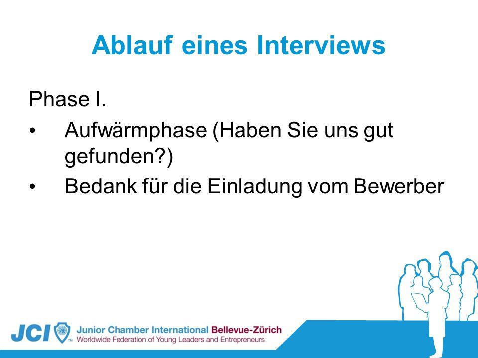 Ablauf eines Interviews Phase I. Aufwärmphase (Haben Sie uns gut gefunden?) Bedank für die Einladung vom Bewerber