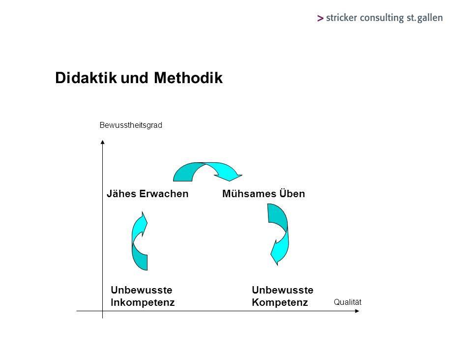 Bewusstheitsgrad Qualität Unbewusste Inkompetenz Jähes Erwachen Mühsames Üben Unbewusste Kompetenz Didaktik und Methodik