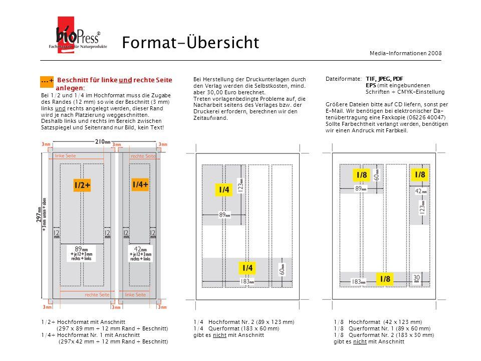 ...+ Beschnitt für linke und rechte Seite anlegen: Bei 1/2 und 1/4 im Hochformat muss die Zugabe des Randes (12 mm) so wie der Beschnitt (3 mm) links
