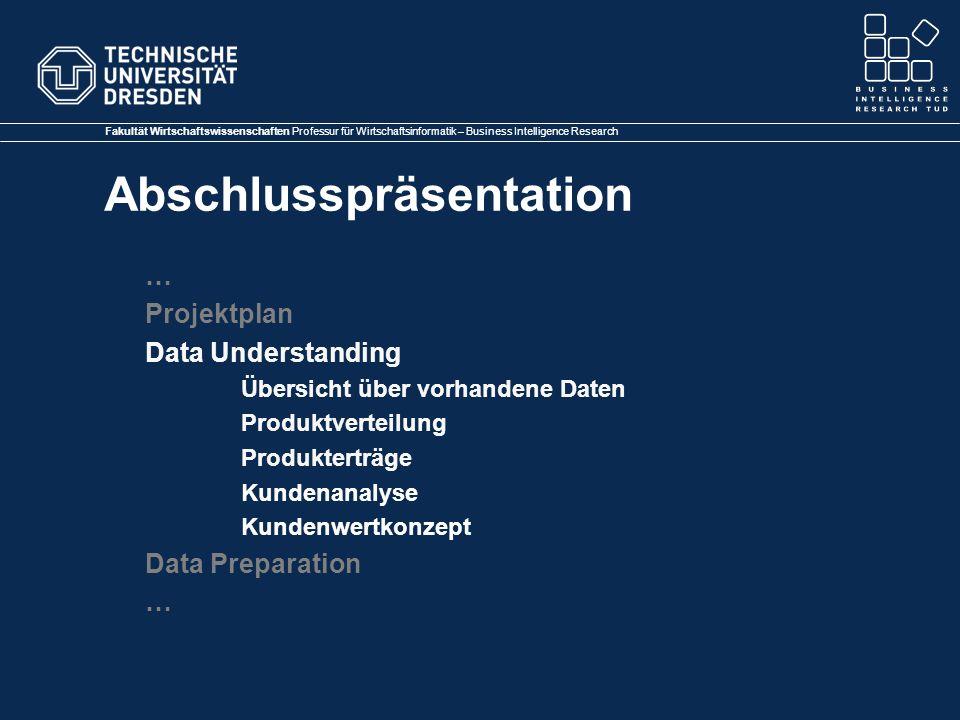 Fakultät Wirtschaftswissenschaften Professur für Wirtschaftsinformatik – Business Intelligence Research Abschlusspräsentation … Projektplan Data Understanding Übersicht über vorhandene Daten Produktverteilung Produkterträge Kundenanalyse Kundenwertkonzept Data Preparation …