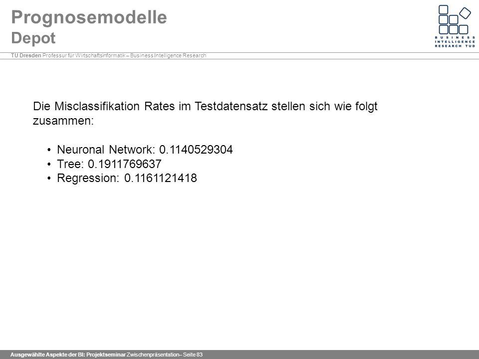 TU Dresden Professur für Wirtschaftsinformatik – Business Intelligence Research Ausgewählte Aspekte der BI: Projektseminar Zwischenpräsentation– Seite