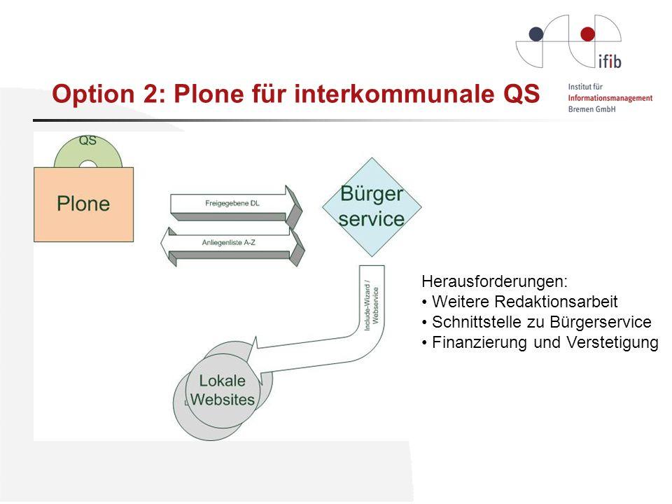 Option 2: Plone für interkommunale QS Herausforderungen: Weitere Redaktionsarbeit Schnittstelle zu Bürgerservice Finanzierung und Verstetigung