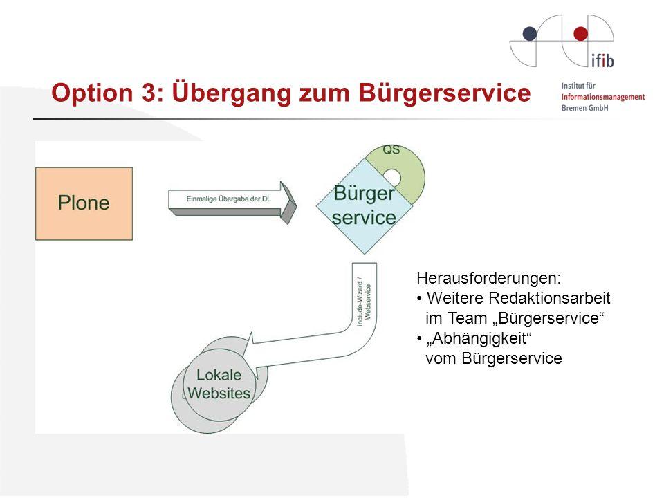 Option 3: Übergang zum Bürgerservice Herausforderungen: Weitere Redaktionsarbeit im Team Bürgerservice Abhängigkeit vom Bürgerservice