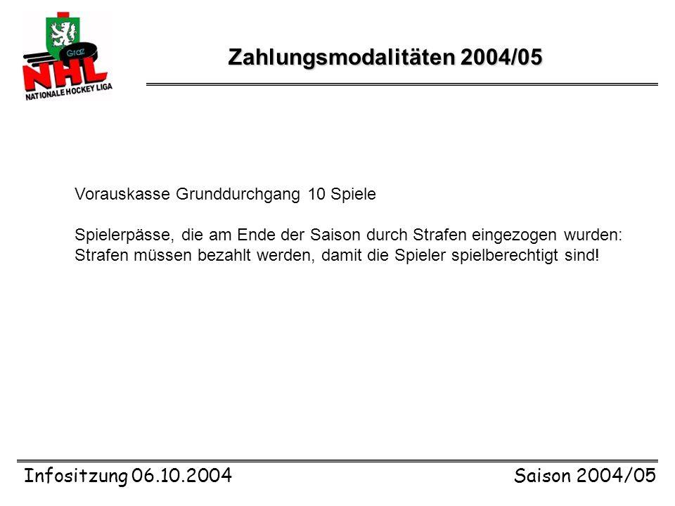 Infositzung 06.10.2004Saison 2004/05 Kassierbericht Saison 2003/04 Ausgaben EUR laufender Organisationsaufwand 7.980 (Telefon, Porto, Büromaterial, Re