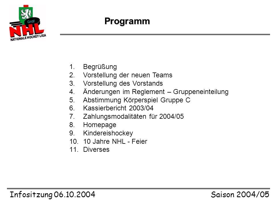 Infositzung 06.10.2004Saison 2004/05 Kindereishockey Ab 2.
